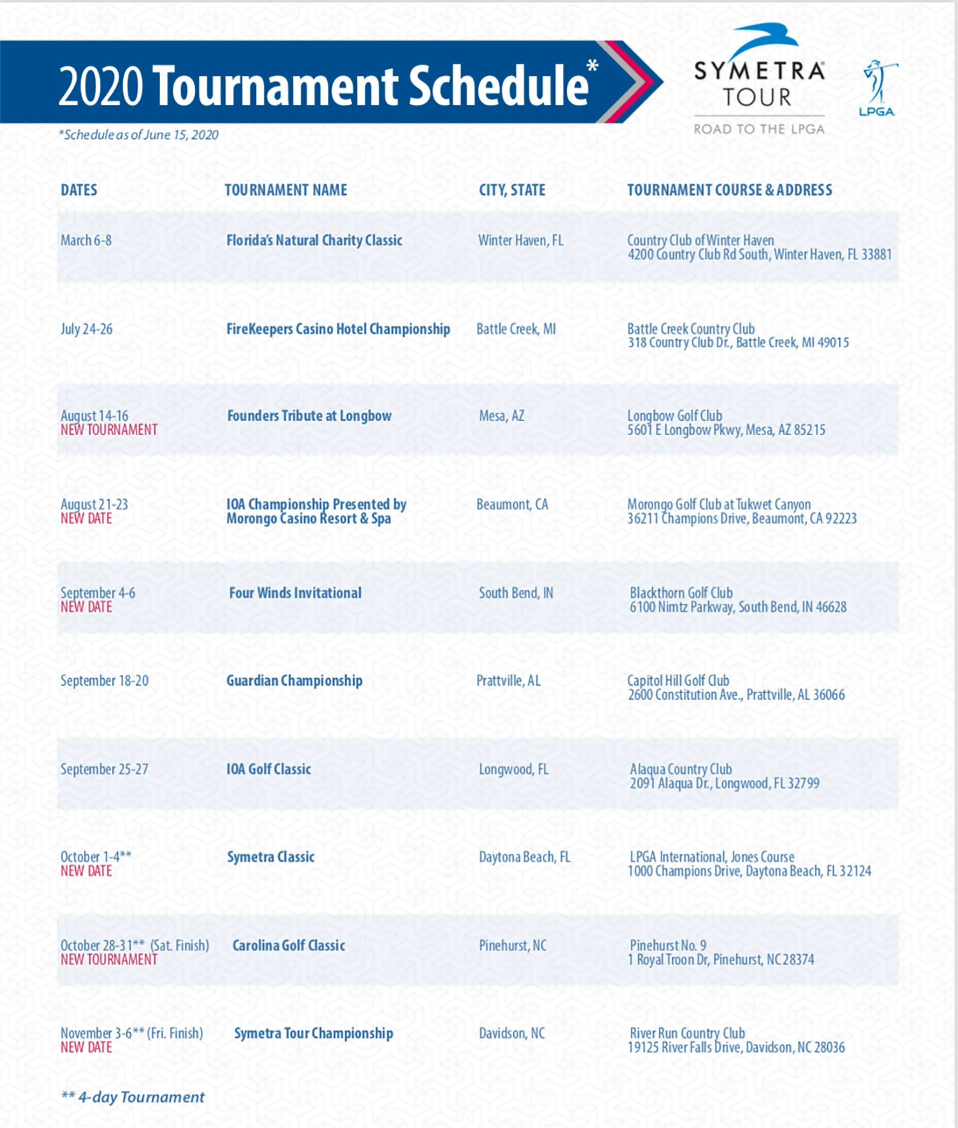 2020 revised Symetra Tour schedule