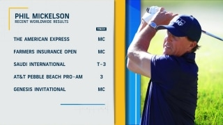 Will Mickelson 'hit bombs' or bomb this week at Bay Hill?