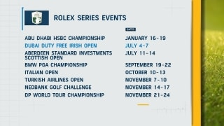 Rolex Series brings bigger names to Irish Open
