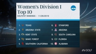 Women's college golf: Spring season preview