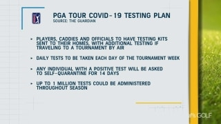 PGA Tour could use up to 1 million COVID-19 tests during season