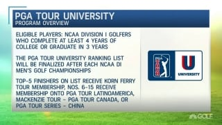 Von Doehren breaks down PGA Tour University