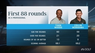 Tiger Woods vs. Collin Morikawa: First 88 rounds as a pro