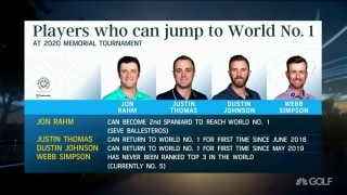 State your case: Who can challenge McIlroy for world No. 1?
