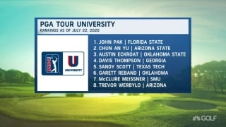 Surprises on PGA Tour University rankings