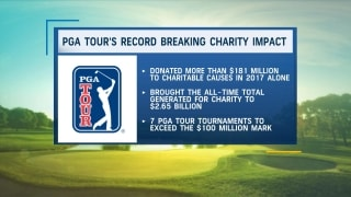 Record charity contributions from PGA Tour beats NFL, NBA