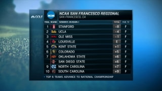 NCAA Regionals: Stanford among three Pac-12 schools to advance