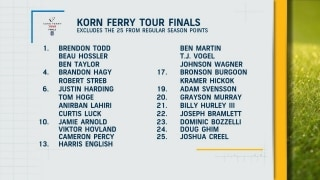 Three events better than four for Korn Ferry Tour Finals?