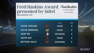 Haskins Award watch list May 1, 2019