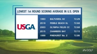 Scoring conditions in U.S. Open: Will players be the story this time?