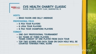 CVS Health Charity Classic writing checks for charities