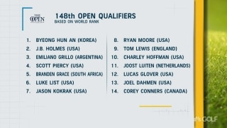 14 players qualify for The Open via world rank