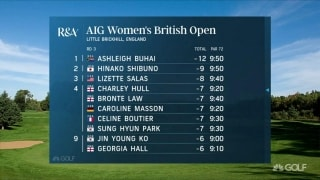 Home field advantage? English players near the top at the Women's British Open