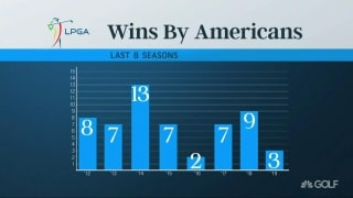 Is lack of U.S. wins on LPGA an anomaly or a trend?