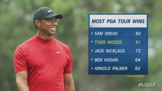Will Tiger's 36-hole lead affect him moving forward at Zozo?