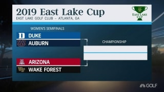 East Lake Cup: Mackenzie, Lavner pick favorites for semifinals