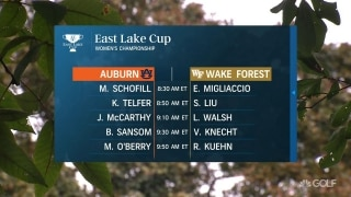Lavner, Mackenzie size up key matchups for East Lake Cup finals