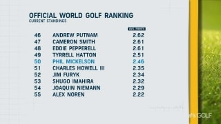 If Mickelson falls out of OWGR top 50, what happens next?