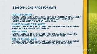 Pick a format: Race to CME Globe vs. Race to Dubai