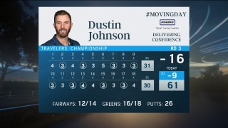 #MovingDay: DJ fires career-low 61, two off lead at Travelers