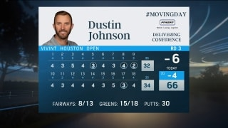 #MovingDay: D. Johnson (66) lurking three off lead in Houston