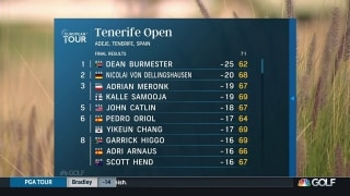Highlights: European Tour Tenerife Open, Round 4