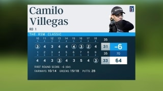Villegas fires 64 in opening round of RSM Classic