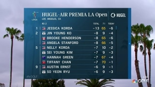 Highlights: Hugel-Air Premia LA Open, Round 2
