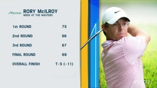Will McIlroy ever complete career Grand Slam?