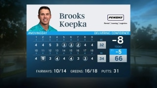 Koepka enters moving day tied for eighth