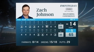 Johnson jumps on Moving Day at RSM Classic