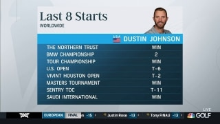 Highlights: DJ snags two-shot victory at Saudi International