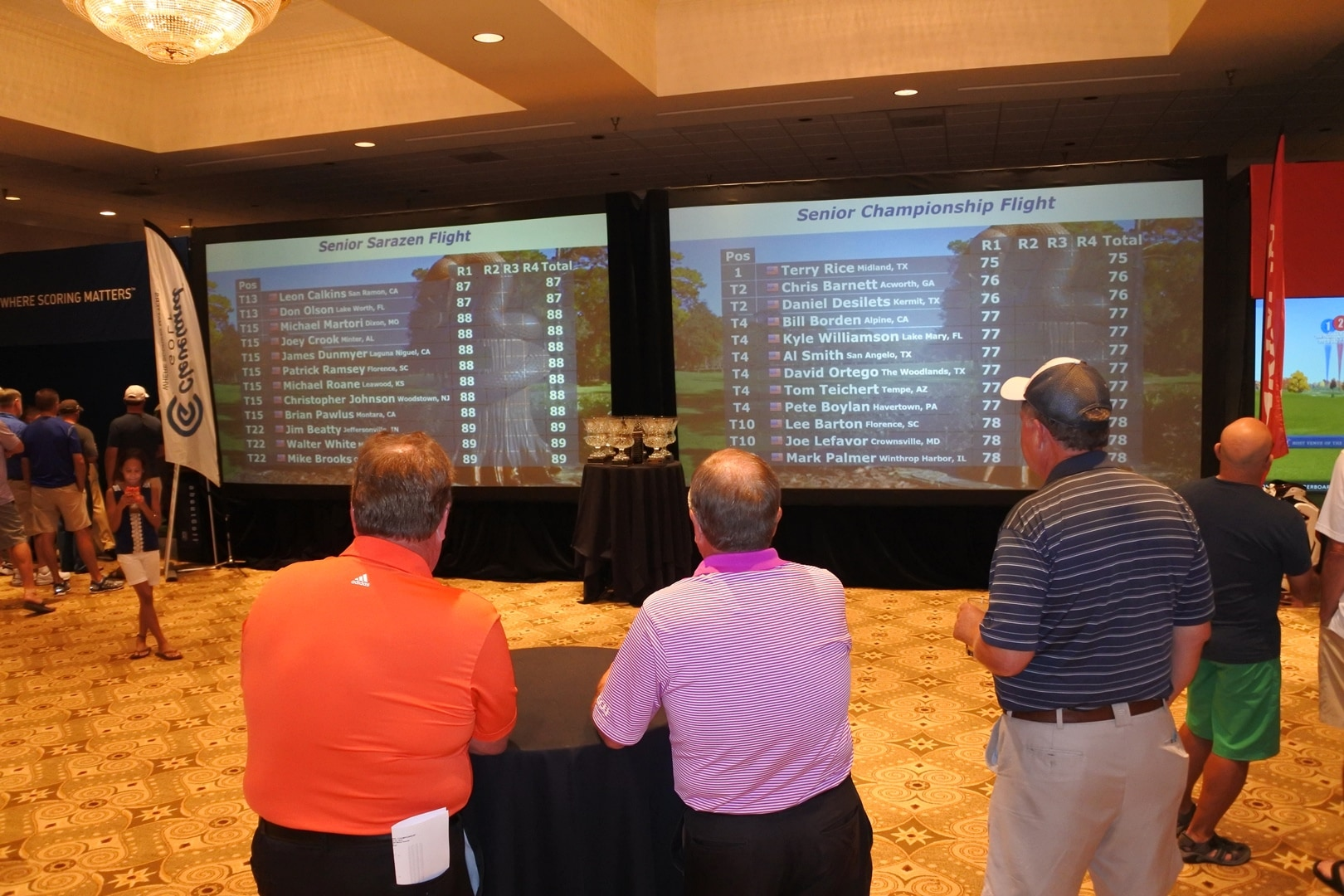Day 1 results