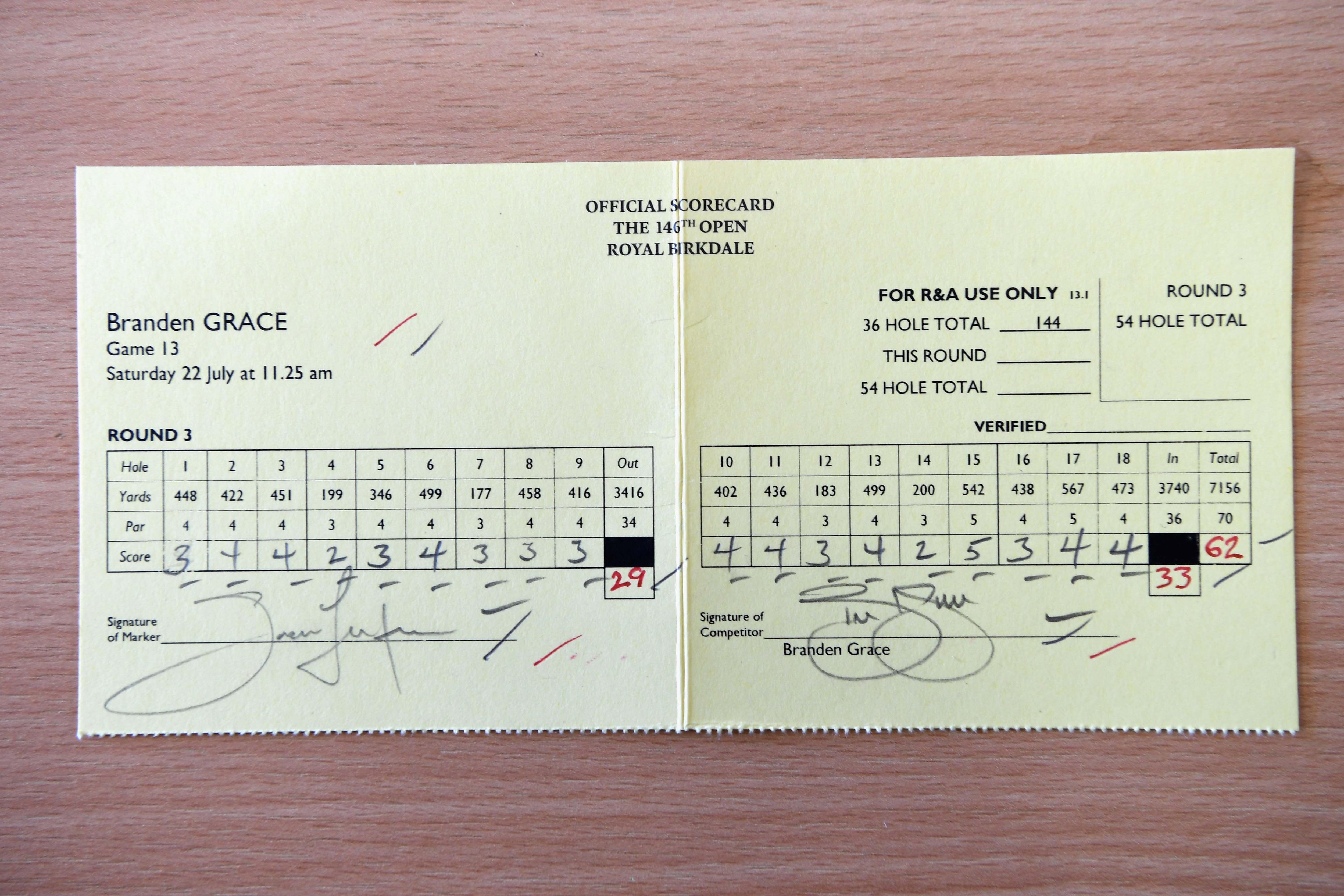 Branden Grace's scorecard