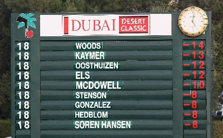 DUBAI, UNITED ARAB EMIRATES - FEBRUARY 03: The final score board afetr the final round of the Dubai Desert Classic on the Majlis Course held at the Emirates Golf Club on February 3, 2008 in Dubai,United Arab Emirates.  (Photo by Ross Kinnaird/Getty Images)