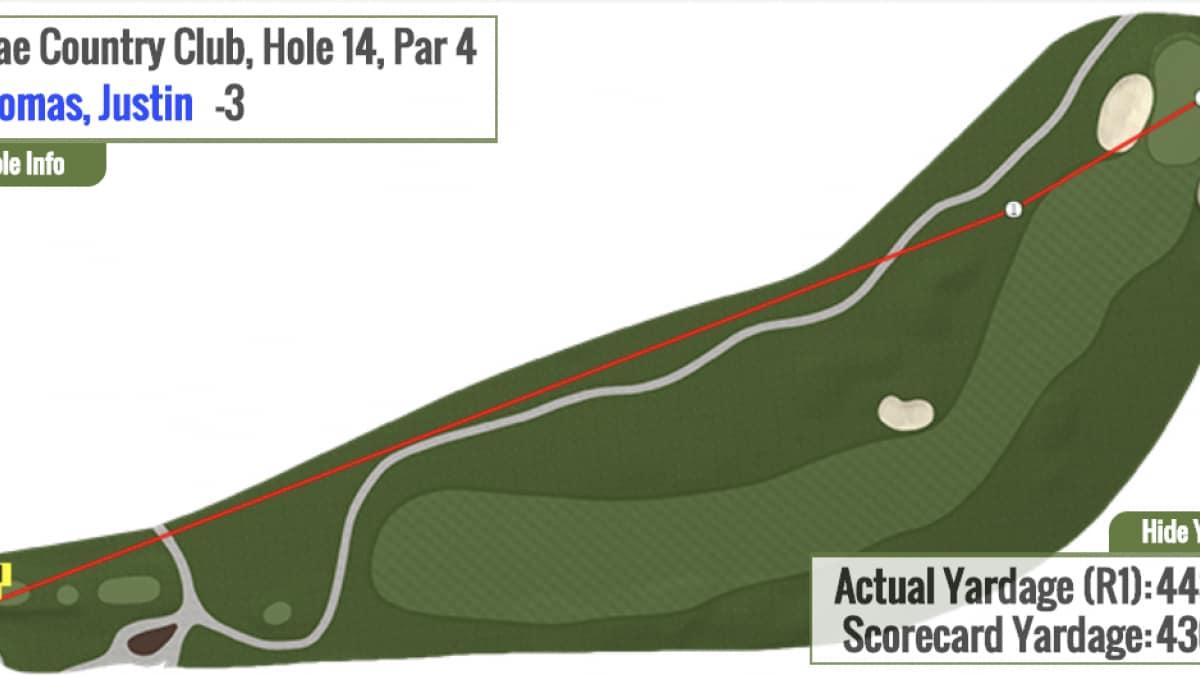 Justin Thomas' ShotLink trail on the 14th hole at the 2019 Sony Open