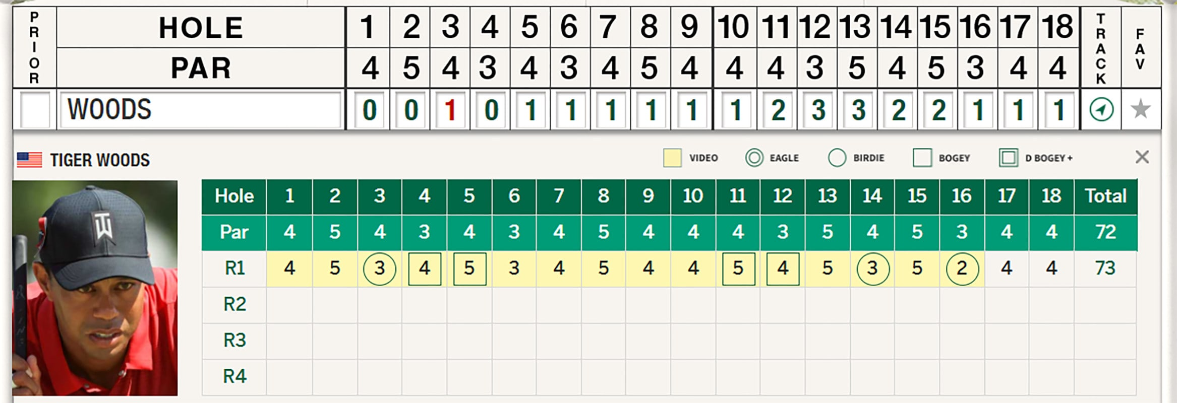 amateur doug ghim makes two eagles during opening 72 at