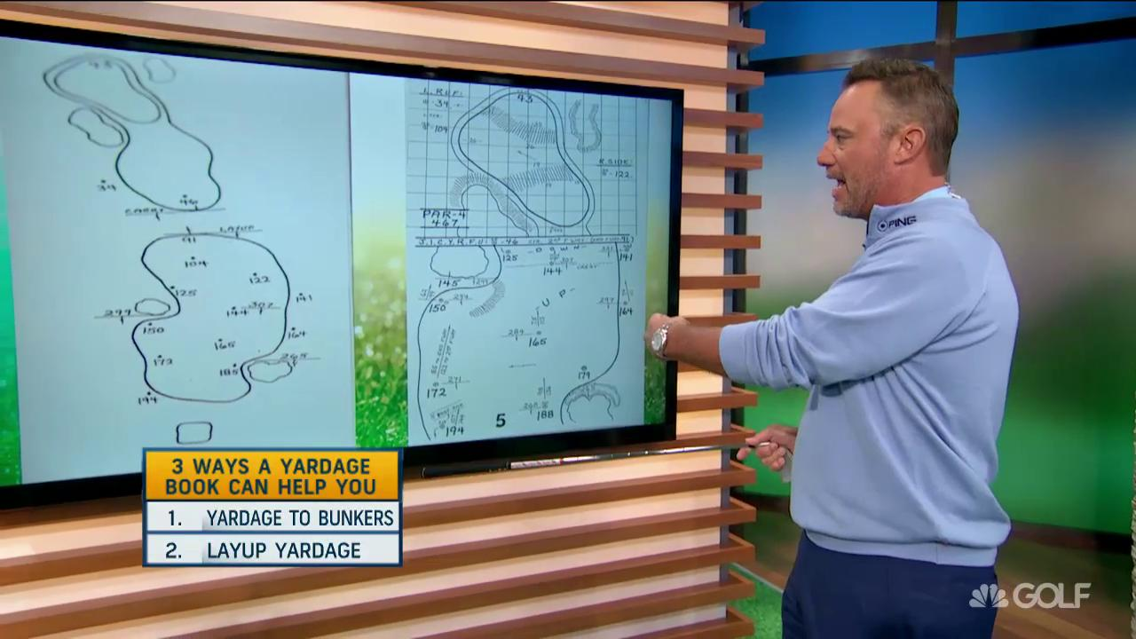 Tips for using a yardage book golf channel tips for using a yardage booksep 05 2016 maxwellsz