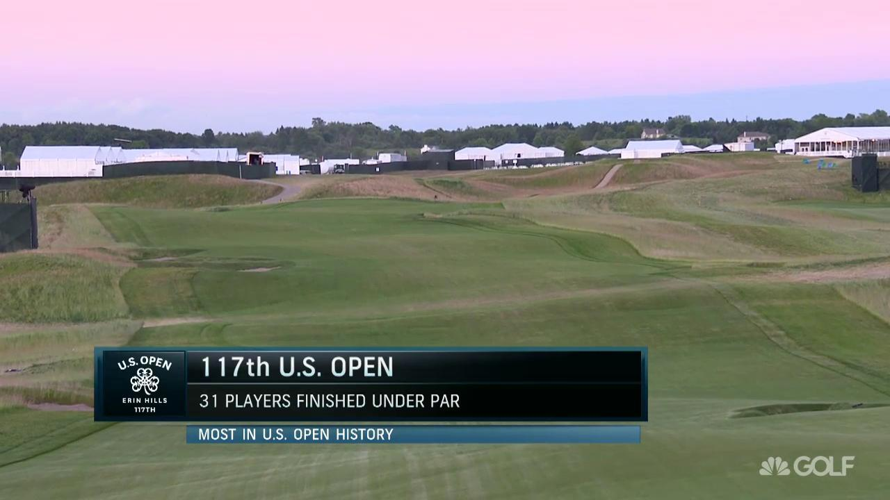 2017 U.S. Open Basilica of the National Shrine of Mary ... Golf Channel