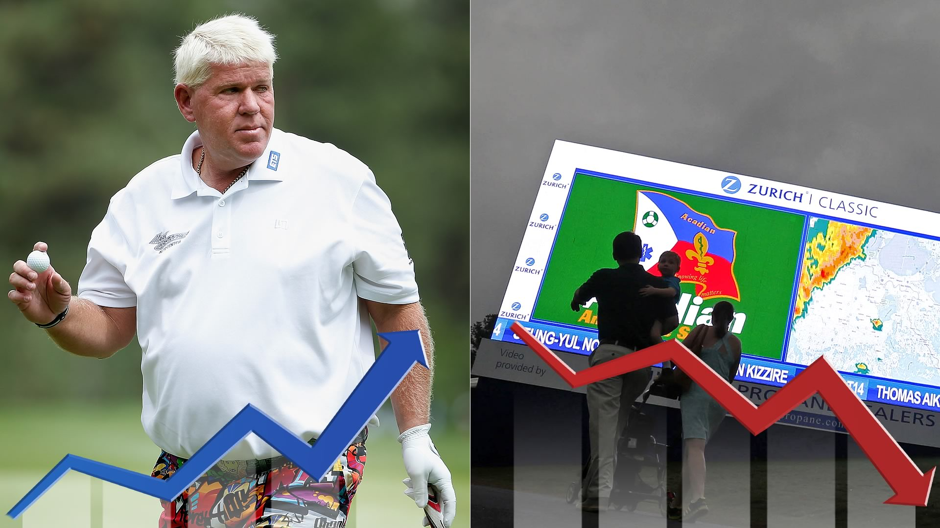 Stock Watch: Turning 50 a boost to John Daly's career